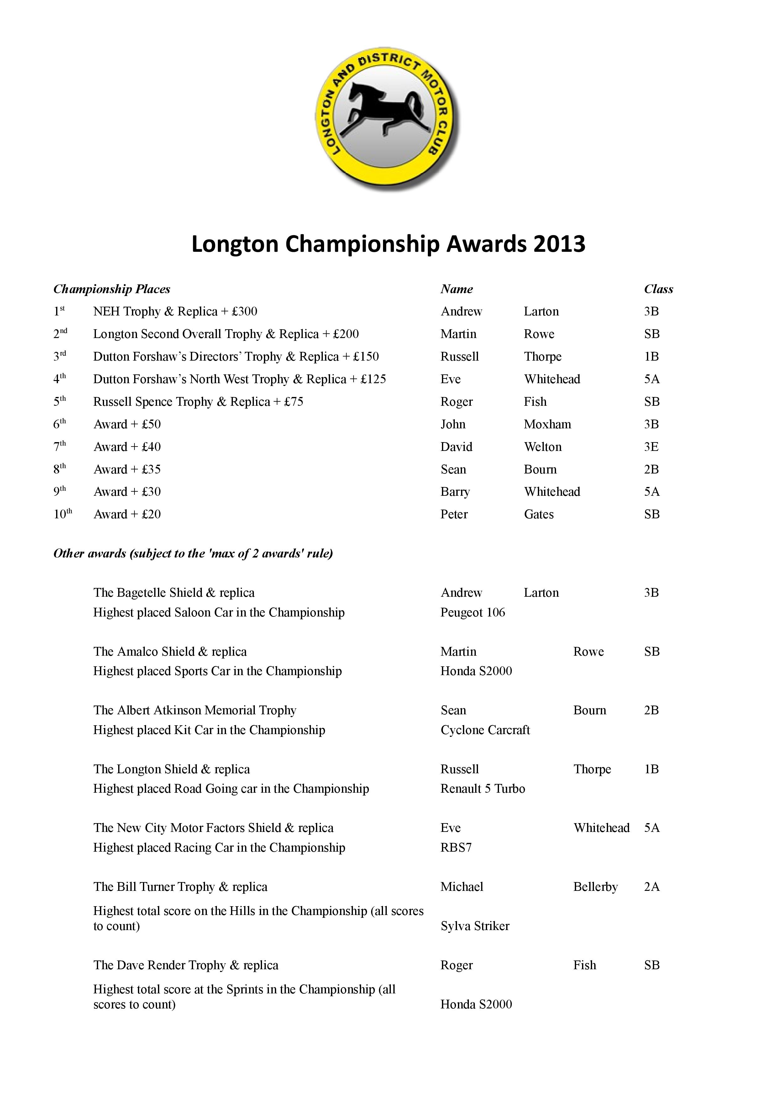 longton championship awards 2013 2 001