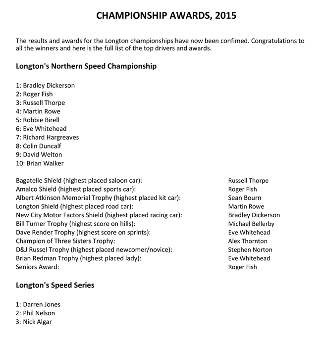 ldmc champ awards 2015